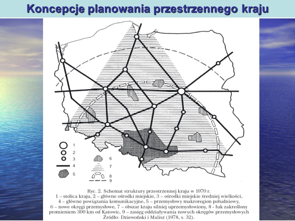 Polityka regionalna Koncepcje planowania przestrzennego kraju Innowacje są podstawowym czynnikiem rozwoju gospodarczego rozchodzą się wzdłuż pewnych pasm (szlaków).