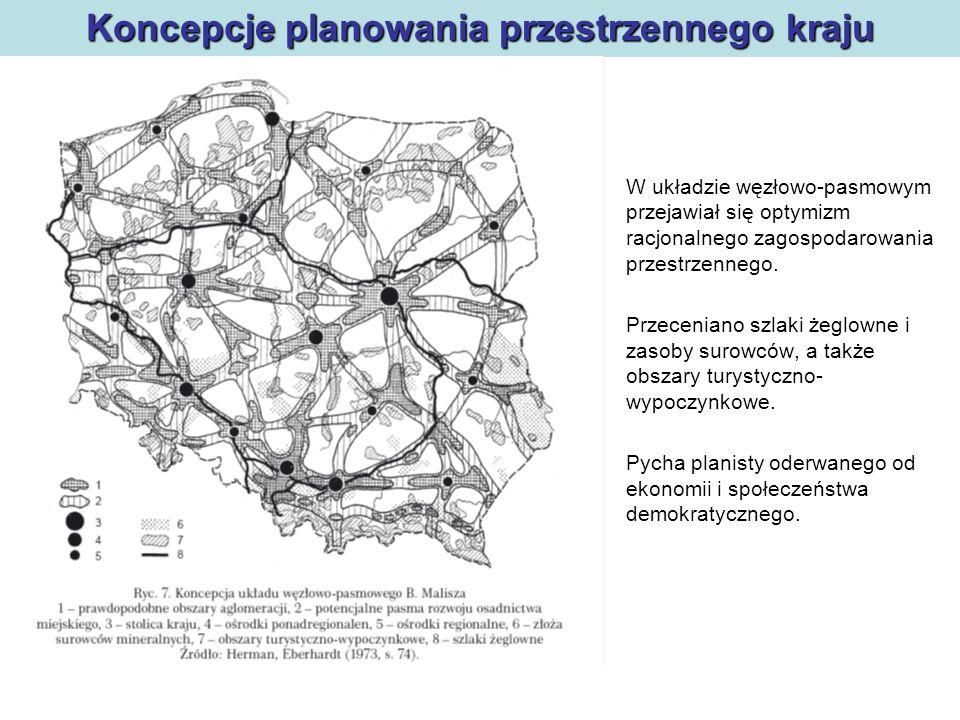 Polityka regionalna Koncepcje planowania przestrzennego kraju Planowanie indykatywne.