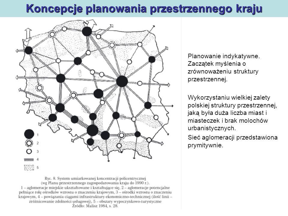 Polityka regionalna Koncepcje planowania przestrzennego kraju Planowanie indykatywne. Zaczątek myślenia o zrównoważeniu struktury przestrzennej. Wykor