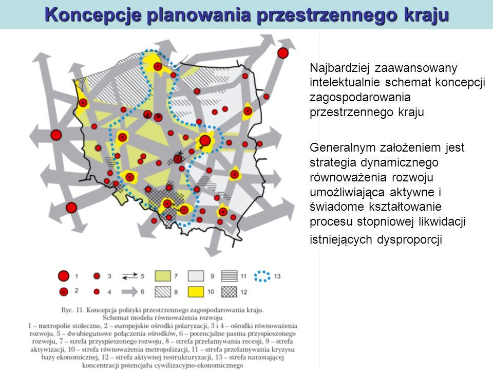 Polityka regionalna Koncepcje planowania przestrzennego kraju Najbardziej zaawansowany intelektualnie schemat koncepcji zagospodarowania przestrzenneg