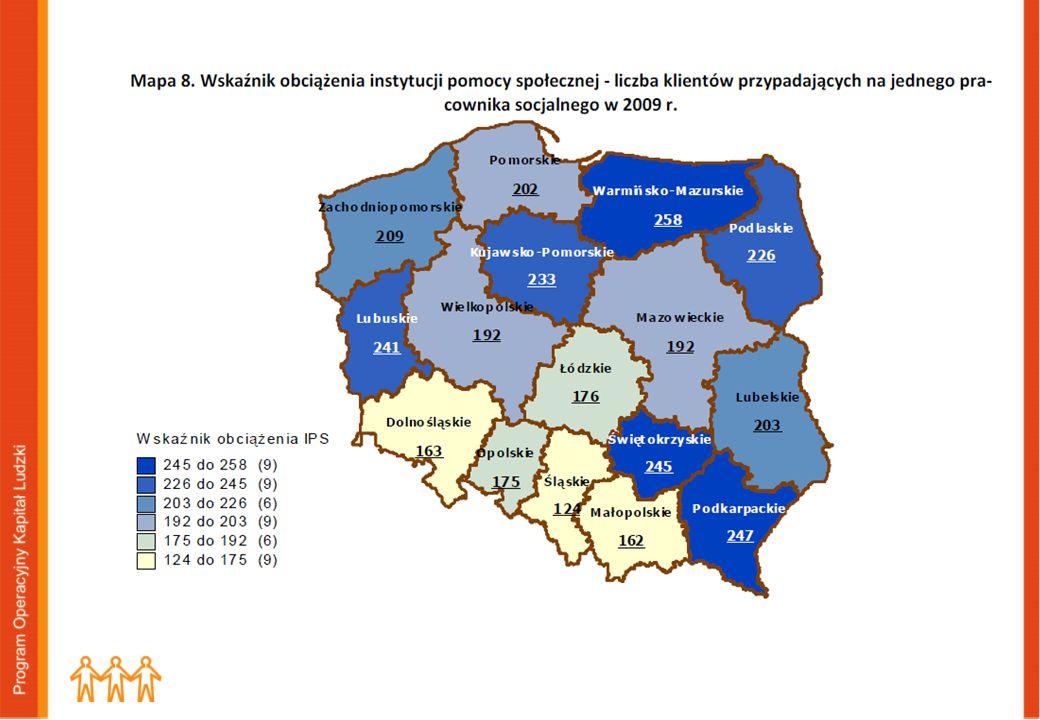 Obciążenie instytucji pomocy społecznej (liczba klientów pomocy społ. przypadającej na 1 pracownika socjalnego). Polska: 2008r. – 2042009r. - 193
