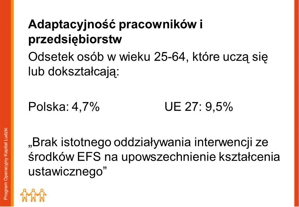 Adaptacyjność pracowników i przedsiębiorstw Odsetek osób w wieku 25-64, które uczą się lub dokształcają: Polska: 4,7% UE 27: 9,5% Brak istotnego oddzi
