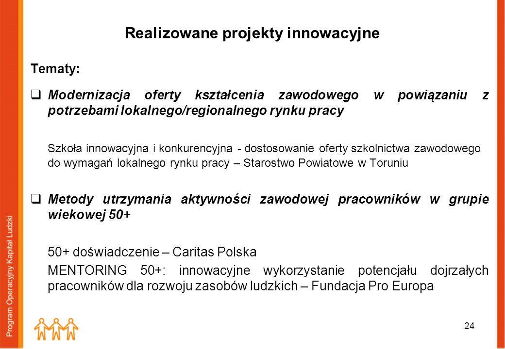 Realizowane projekty innowacyjne Tematy: Modernizacja oferty kształcenia zawodowego w powiązaniu z potrzebami lokalnego/regionalnego rynku pracy Szkoł