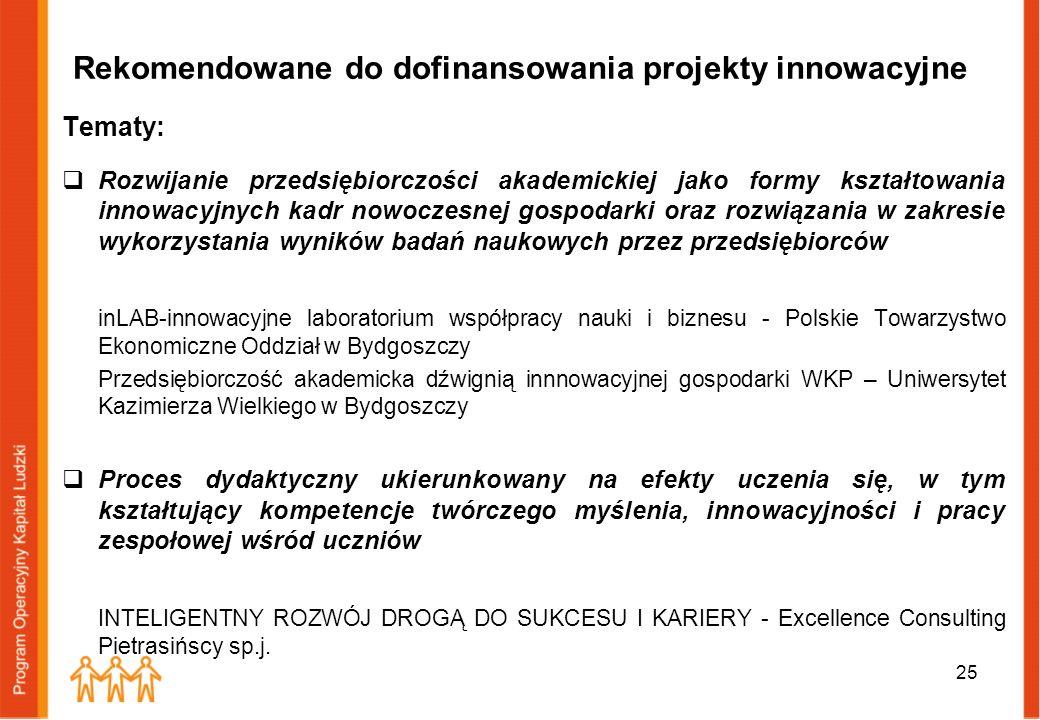 Rekomendowane do dofinansowania projekty innowacyjne Tematy: Rozwijanie przedsiębiorczości akademickiej jako formy kształtowania innowacyjnych kadr no