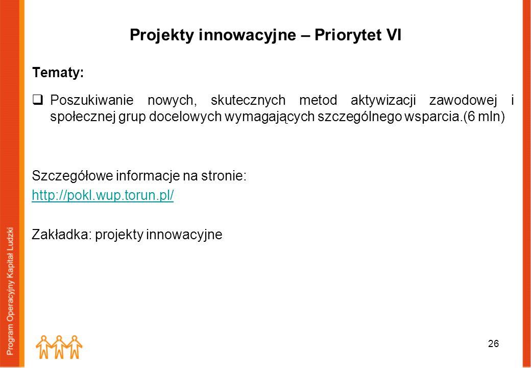Projekty innowacyjne – Priorytet VI Tematy: Poszukiwanie nowych, skutecznych metod aktywizacji zawodowej i społecznej grup docelowych wymagających szc