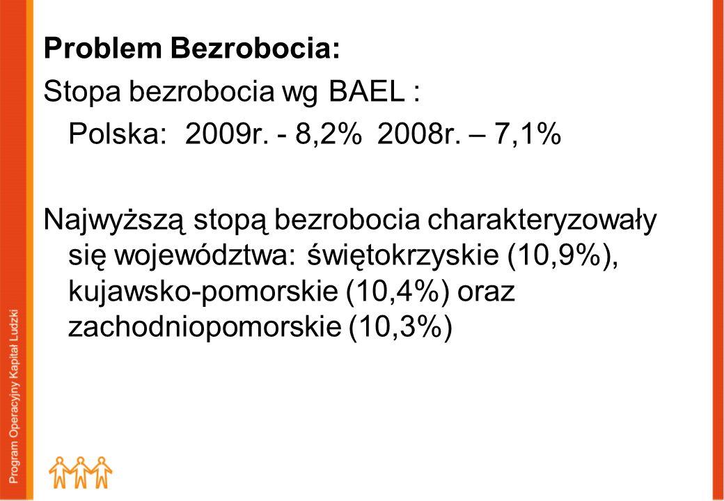 Problem Bezrobocia: Stopa bezrobocia wg BAEL : Polska: 2009r. - 8,2% 2008r. – 7,1% Najwyższą stopą bezrobocia charakteryzowały się województwa: święto