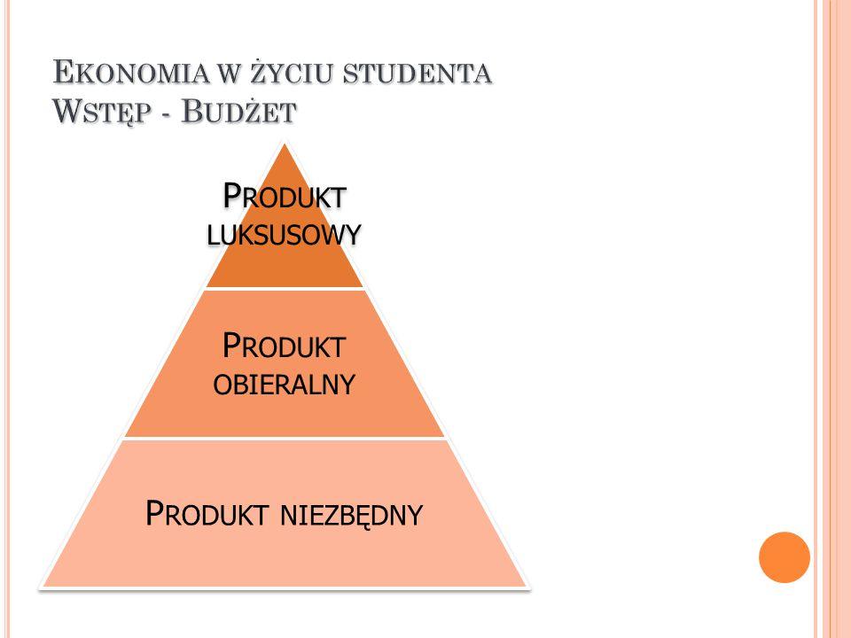 Ankieta wśród studentów różnych uczelni i kierunków Przeprowadzana od 24.