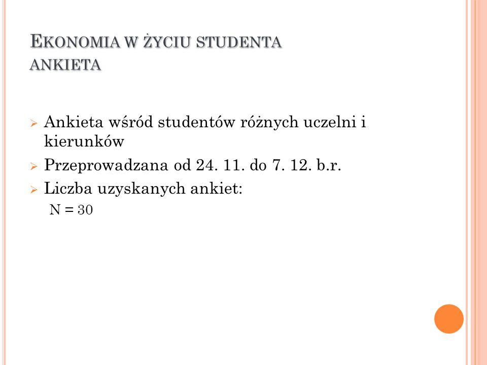 Ankieta wśród studentów różnych uczelni i kierunków Przeprowadzana od 24. 11. do 7. 12. b.r. Liczba uzyskanych ankiet: N = 30