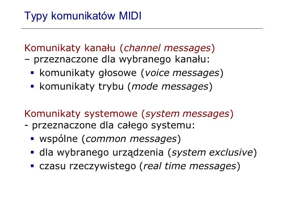 Typy komunikatów MIDI Komunikaty kanału (channel messages) – przeznaczone dla wybranego kanału: komunikaty głosowe (voice messages) komunikaty trybu (