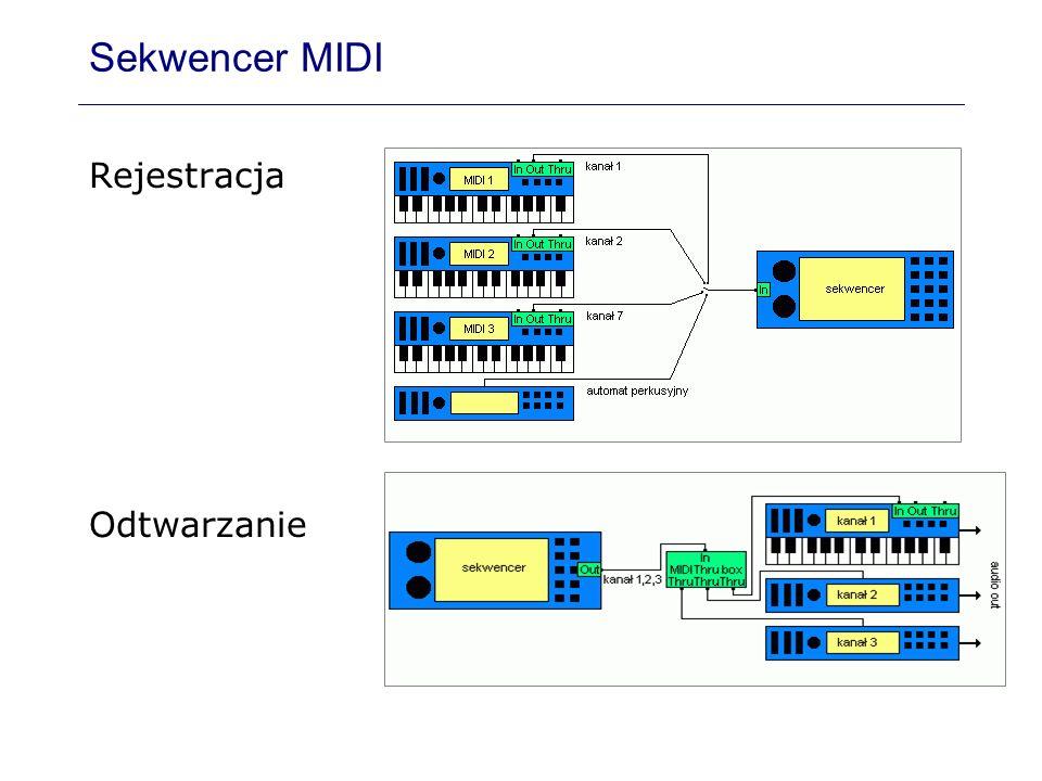 Sekwencer MIDI Rejestracja Odtwarzanie