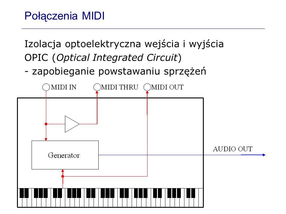 Połączenia MIDI Izolacja optoelektryczna wejścia i wyjścia OPIC (Optical Integrated Circuit) - zapobieganie powstawaniu sprzężeń