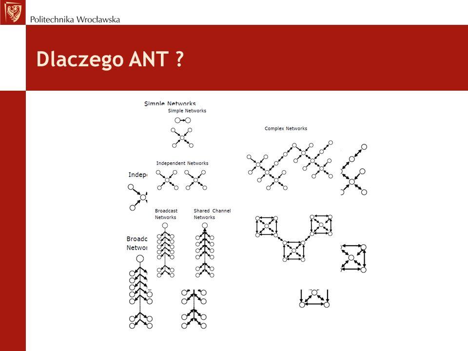 Dlaczego ANT ?