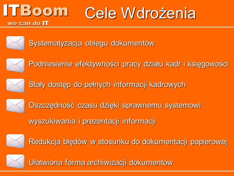 ITBoom we can do IT Cele Wdrożenia Systematyzacja obiegu dokumentówSystematyzacja obiegu dokumentów Podniesienie efektywności pracy działu kadr i księ