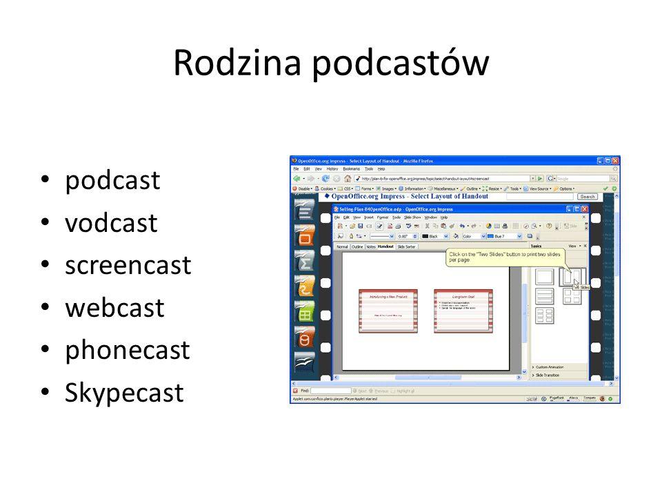 Różne aspekty podkastów Czas trwania – od kilkudziesięciu sekund do kilkudziesięciu minut Cel – autentyczne lub edukacyjne Temat – nieograniczony Wymiar – pojedynczy (jeden autor, wielu odbiorców), wielostronny (wielu autorów, wielu odbiorców) Formy – zróżnicowane (zobacz następny slajd)
