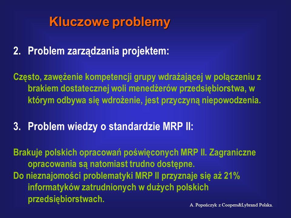 1.Problem utożsamiania się z projektem: Wdrożenie MRP II, połączone zwykle z wdrażaniem Zintegrowanego Systemu Wspomagania Zarządzania jest często pos