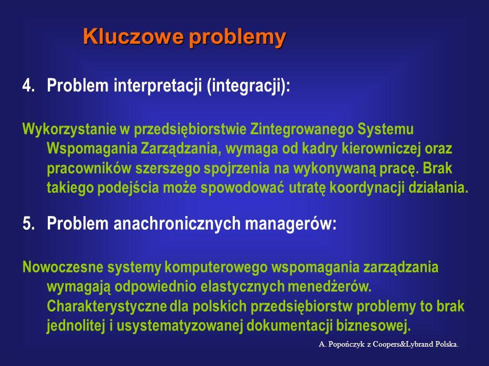 2.Problem zarządzania projektem: Często, zawężenie kompetencji grupy wdrażającej w połączeniu z brakiem dostatecznej woli menedżerów przedsiębiorstwa,