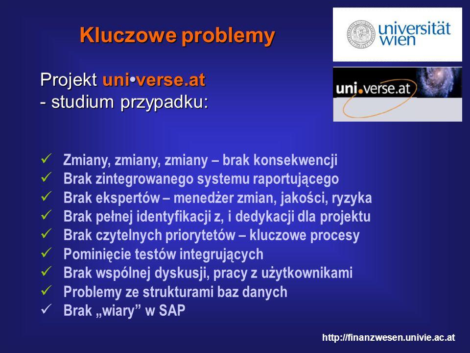 4.Problem interpretacji (integracji): Wykorzystanie w przedsiębiorstwie Zintegrowanego Systemu Wspomagania Zarządzania, wymaga od kadry kierowniczej o