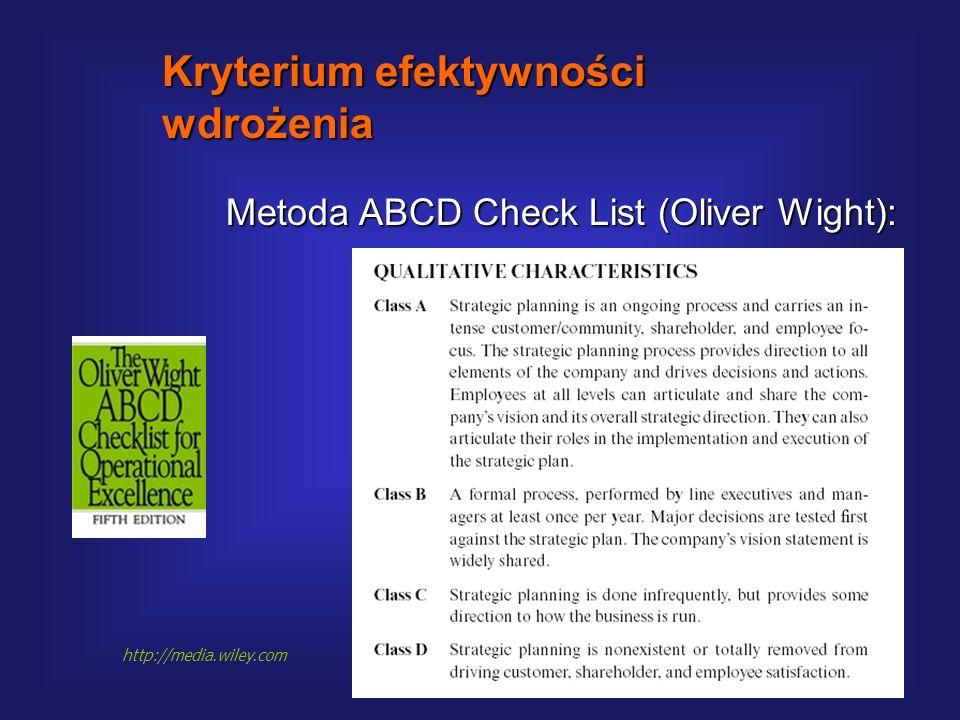 Metoda ABCD Check List (Oliver Wight): 1.Klasa A – Stopień wykorzystania funkcjonalności na poziomie powyżej 90%. 2.Klasa B – Spełnienie wymogów w 80%