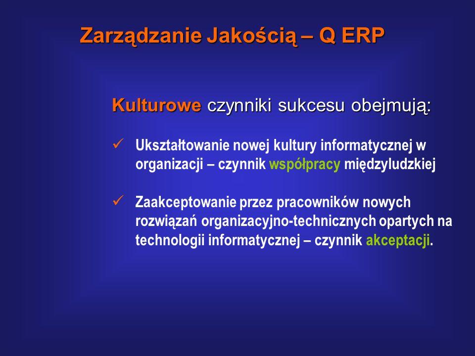 Ekonomiczne czynniki sukcesu obejmują: Instalację, uruchomienie, sprawdzenie i przekazanie do eksploatacji systemu według przyjętego harmonogramu – cz