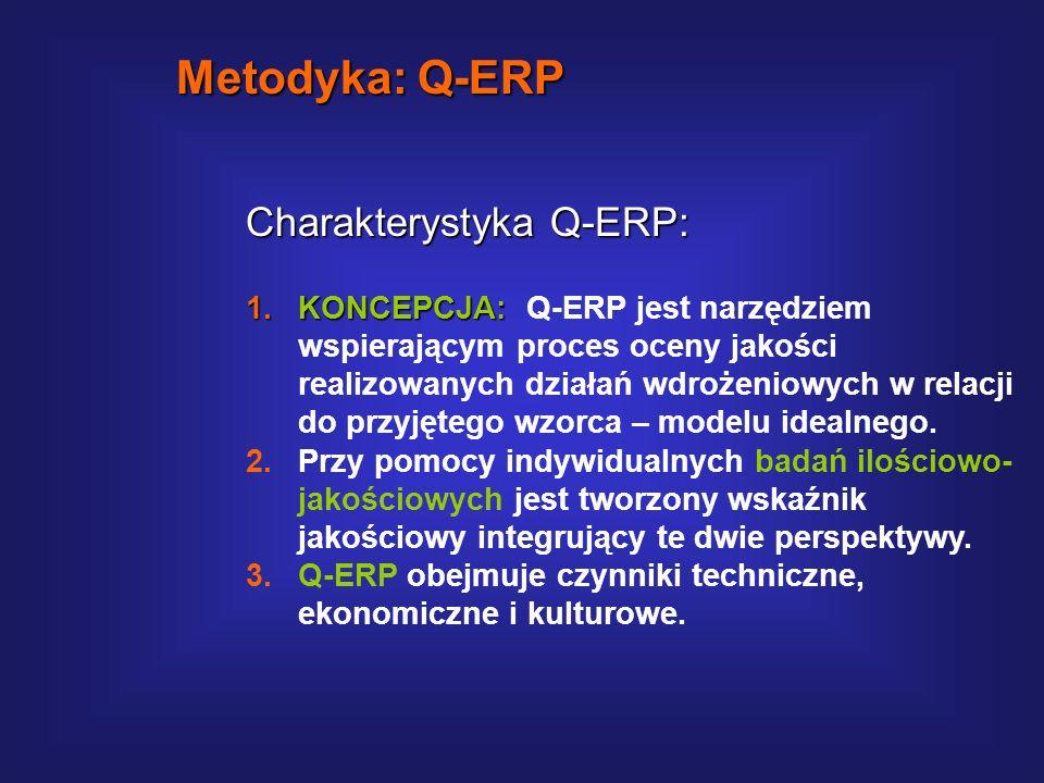 Cel zastosowania Q-ERP: CEL: CEL: Ocena jakości realizowanych działań wdrożeniowych na poziomie operacyjnym od rozpoczęcia projektu do jego zakończeni