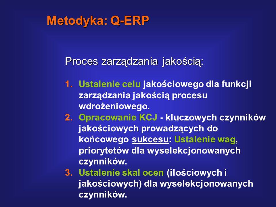 Charakterystyka Q-ERP: 1.KONCEPCJA: 1.KONCEPCJA: Q-ERP jest narzędziem wspierającym proces oceny jakości realizowanych działań wdrożeniowych w relacji