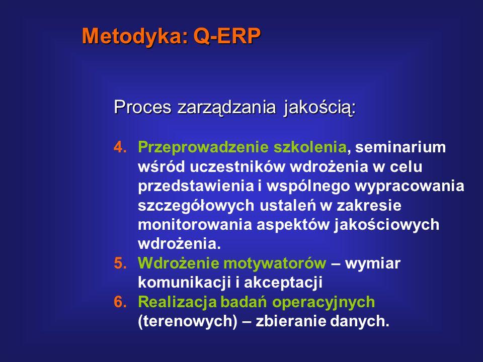 Proces zarządzania jakością: 1.Ustalenie celu jakościowego dla funkcji zarządzania jakością procesu wdrożeniowego. 2.Opracowanie KCJ - kluczowych czyn