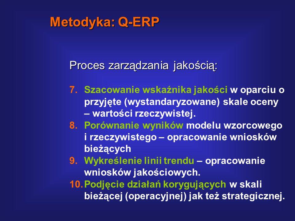 Proces zarządzania jakością: 4.Przeprowadzenie szkolenia, seminarium wśród uczestników wdrożenia w celu przedstawienia i wspólnego wypracowania szczeg