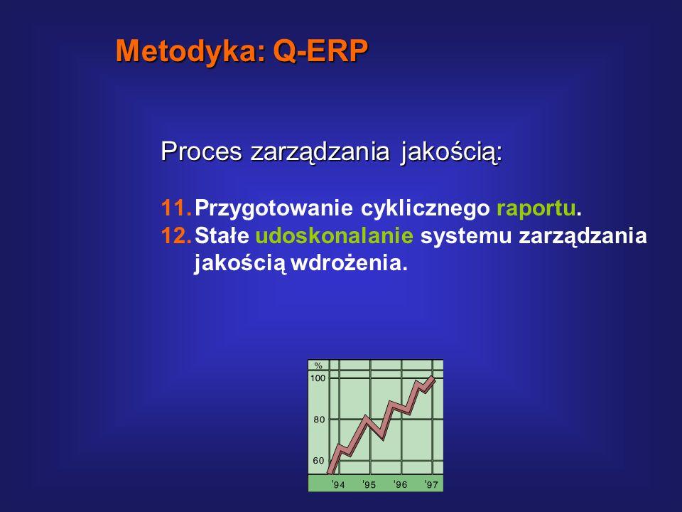 Proces zarządzania jakością: 7.Szacowanie wskaźnika jakości w oparciu o przyjęte (wystandaryzowane) skale oceny – wartości rzeczywistej. 8.Porównanie