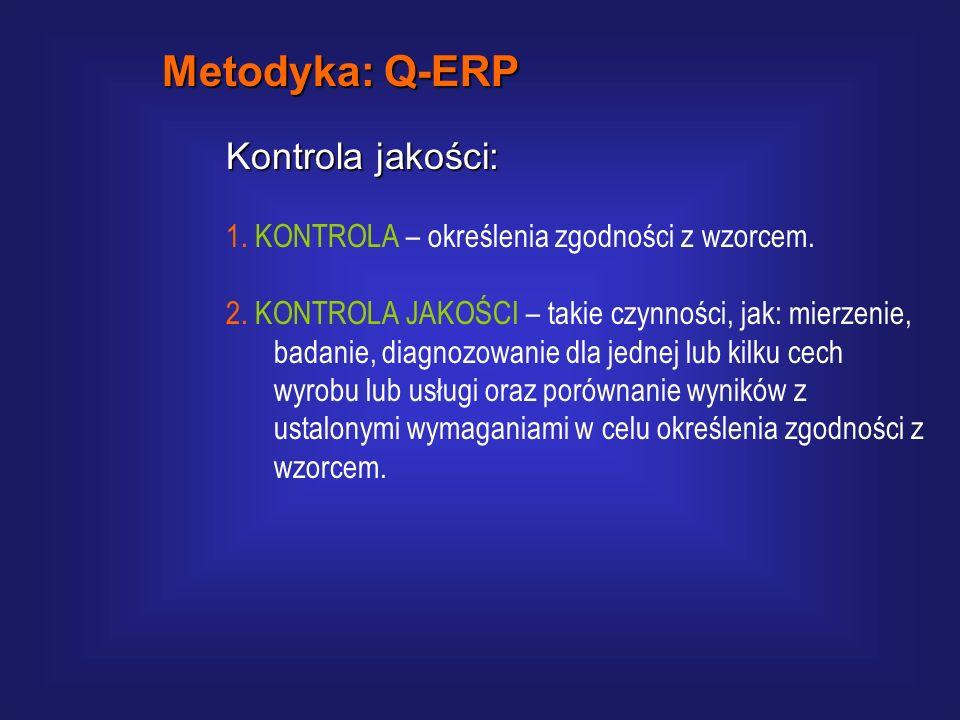Q-ERP – formy kontroli jakości, instrumenty i narzędzia