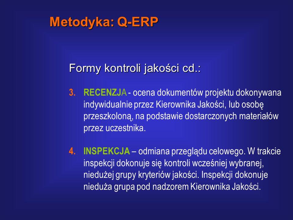 Formy kontroli jakości: 1. WIZYTACJA – formalne uczestnictwo Kierownika Jakości w spotkaniach zespołów wdrożeniowych w celu ogólnego zapoznania się z