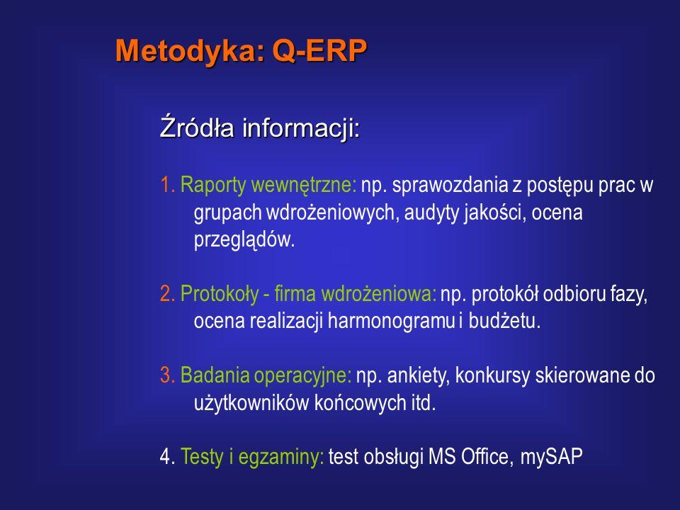 Instrumenty i narzędzia: 1. Pozyskiwanie danych: dokumentacja, raporty, ankiety, badania terenowe. 2. Analiza danych: tabela analityczna. 3. Wizualiza