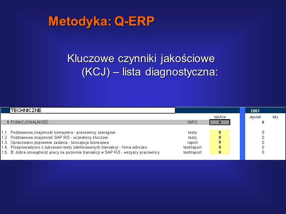 Kluczowe czynniki jakościowe (KCJ) a fazy wdrożenia systemu mySAP: Metodyka: Q-ERP
