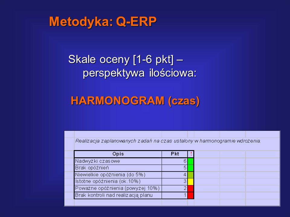 Skale oceny KCJ: Definicje czynników – wymiar ilościowy i jakościowy. Czynniki ilościowe: skale arytmetyczne – zakresy wartości a dobór punktowy. Czyn