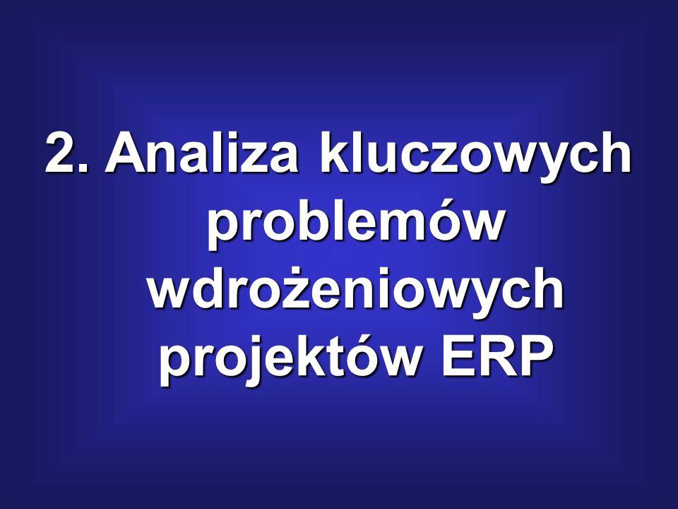 Polska Nagroda Jakości (PNJ): Przywództwo – 15% Zarządzanie ludźmi – 8% Polityka i strategia – 10% Zasoby – 5% Procesy – 12% Satysfakcja zatrudnionych