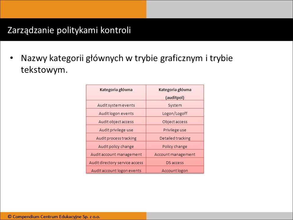 Zarządzanie politykami kontroli Nazwy kategorii głównych w trybie graficznym i trybie tekstowym. © Compendium Centrum Edukacyjne Sp. z o.o.