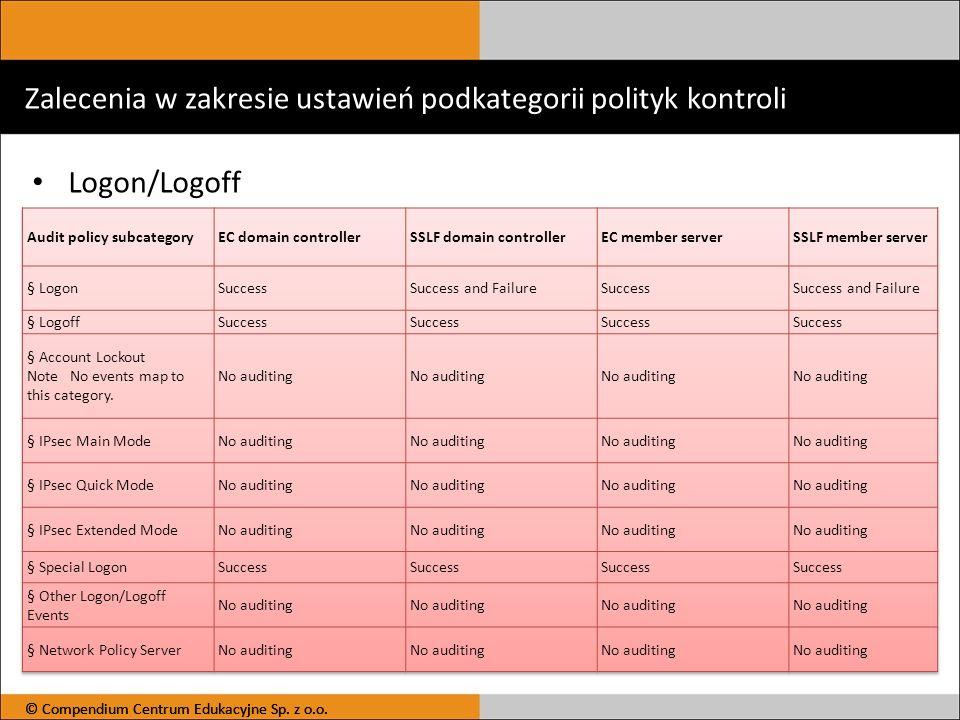 Zalecenia w zakresie ustawień podkategorii polityk kontroli Logon/Logoff © Compendium Centrum Edukacyjne Sp. z o.o.