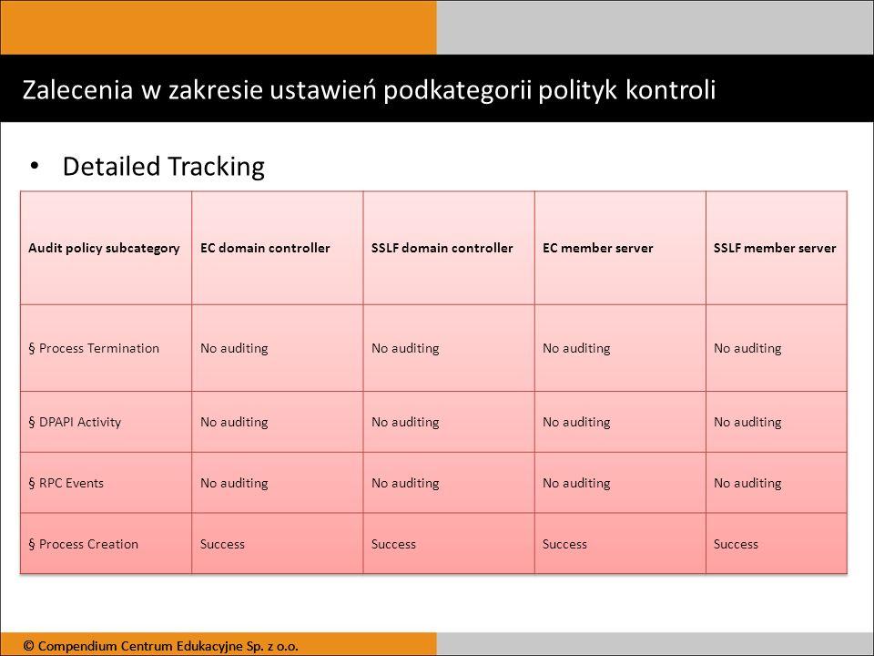 Zalecenia w zakresie ustawień podkategorii polityk kontroli Detailed Tracking © Compendium Centrum Edukacyjne Sp. z o.o.