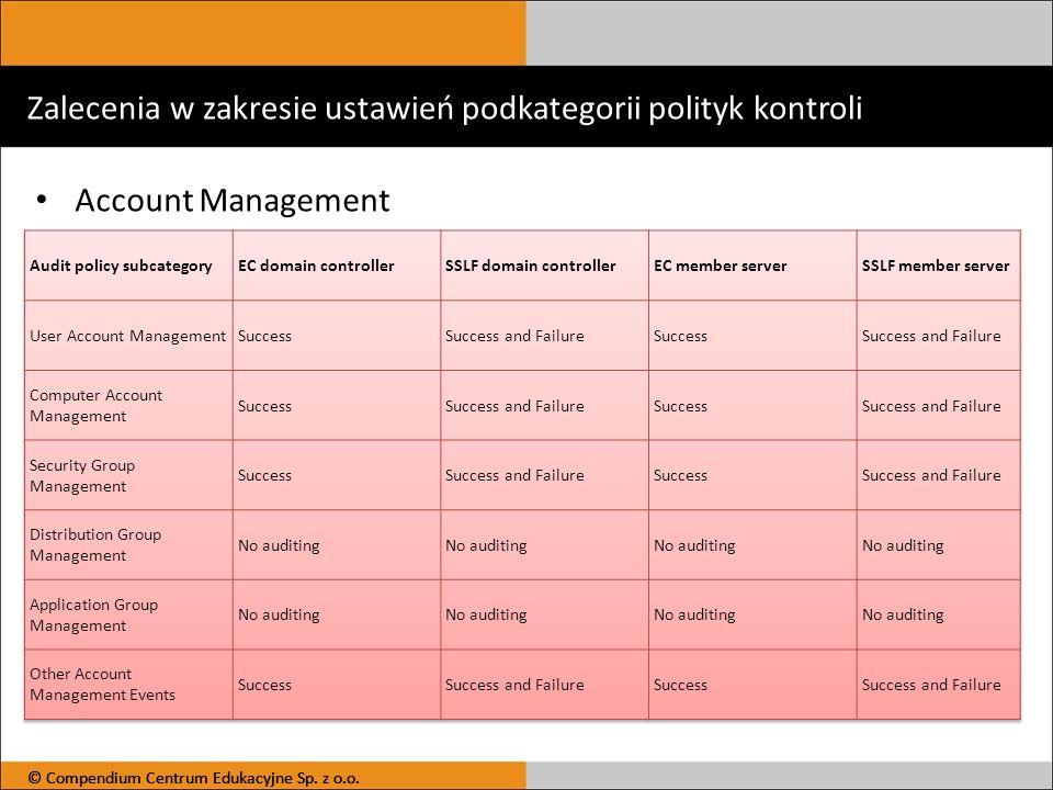 Zalecenia w zakresie ustawień podkategorii polityk kontroli Account Management © Compendium Centrum Edukacyjne Sp. z o.o.