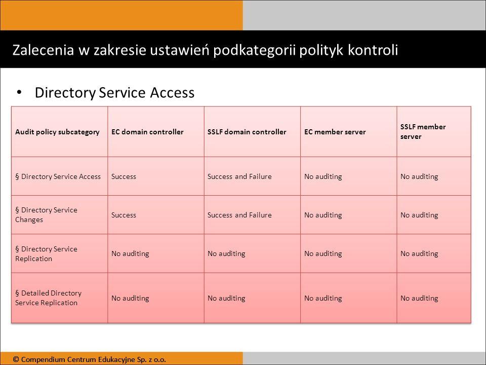 Zalecenia w zakresie ustawień podkategorii polityk kontroli Directory Service Access © Compendium Centrum Edukacyjne Sp. z o.o.