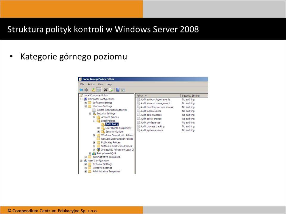 © Compendium Centrum Edukacyjne Sp. z o.o. Struktura polityk kontroli w Windows Server 2008 Kategorie górnego poziomu © Compendium Centrum Edukacyjne