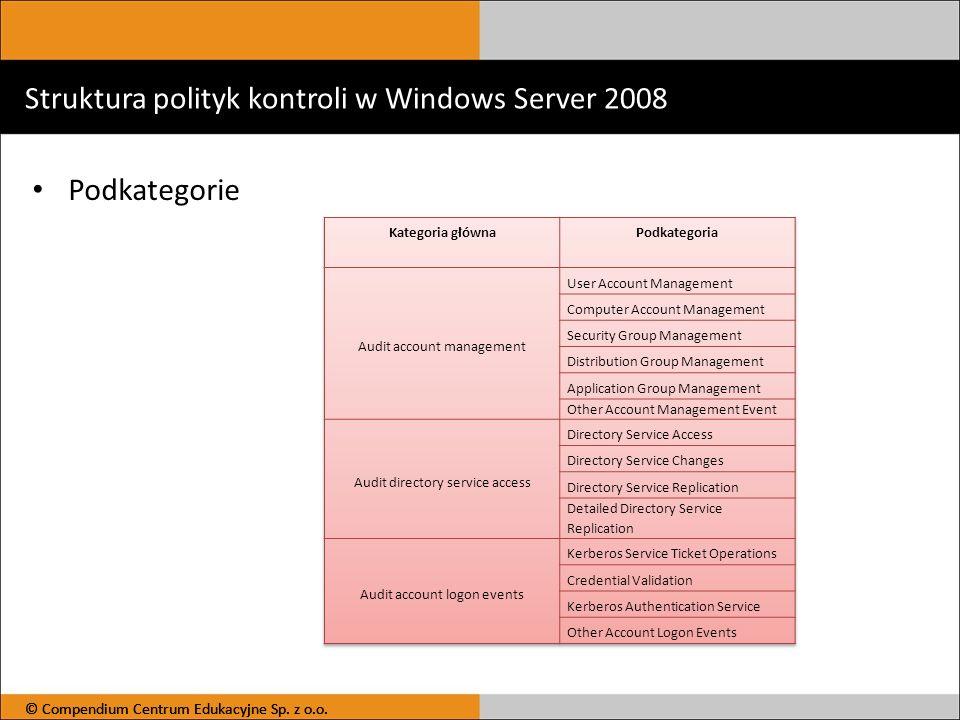 Struktura polityk kontroli w Windows Server 2008 Podkategorie © Compendium Centrum Edukacyjne Sp. z o.o.