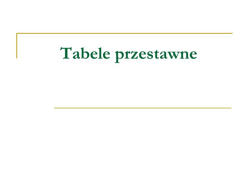 Definicja Tabela przestawna to narzędzie służące do tworzenia dynamicznych podsumowań list utworzonych w Excelu lub pobranych z zewnętrznych baz danych.
