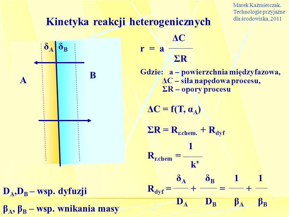 Kinetyka reakcji heterogenicznych A B ΔC r = a ΣR Gdzie: a – powierzchnia międzyfazowa, ΔC – siła napędowa procesu, ΣR – opory procesu δAδA δBδB ΔC =