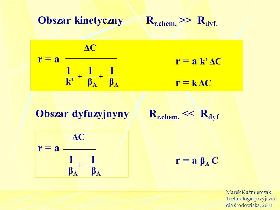 Obszar kinetyczny R r.chem. >> R dyf. ΔC r = a 1 1 1 k β A β A ++ r = a k ΔC r = k ΔC ΔC r = a 1 1 β A β A + Obszar dyfuzyjnyny R r.chem. << R dyf r =