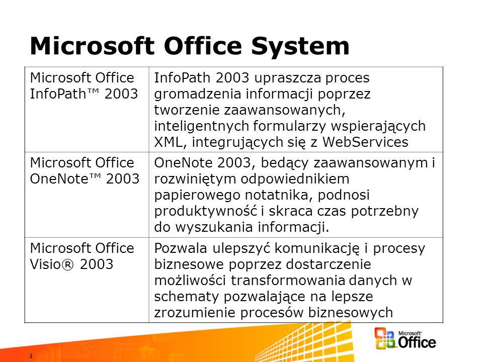 5 Microsoft Office System Microsoft Office Project 2003 Microsoft Office Project Server 2003 Microsoft Project pozwala na kompleksowe zarządzanie projektami, ułatwia dostęp do informacji o projektach, pozwala na pracę zespołową.