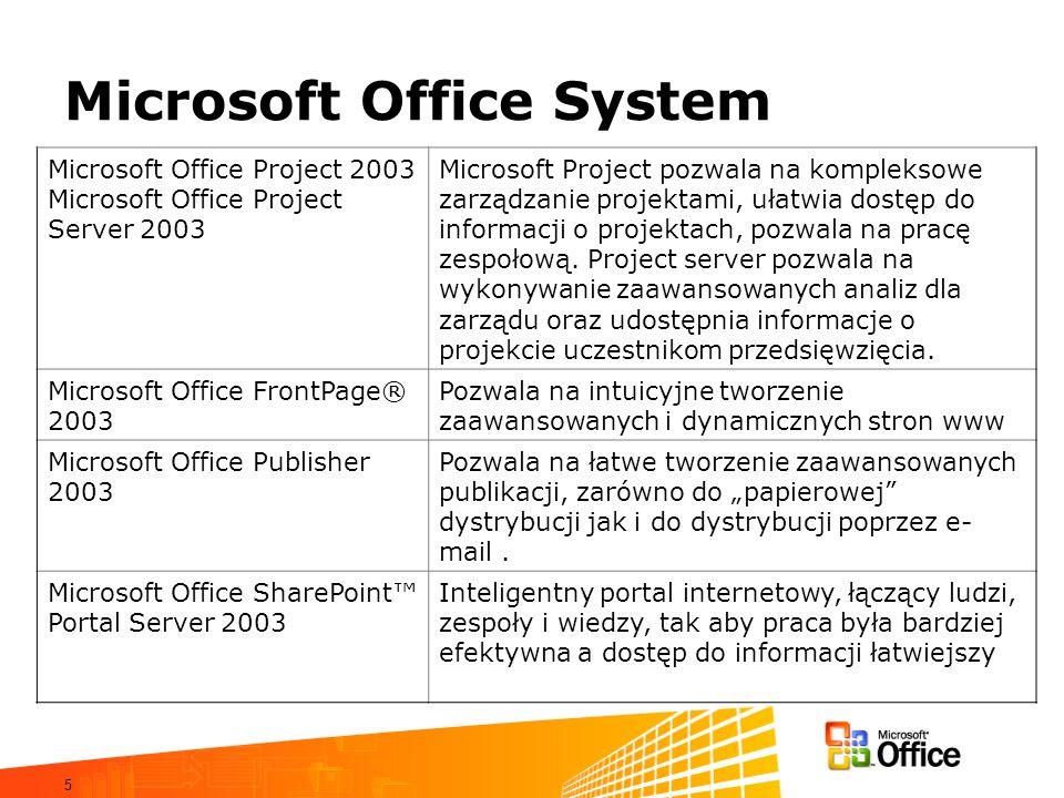 5 Microsoft Office System Microsoft Office Project 2003 Microsoft Office Project Server 2003 Microsoft Project pozwala na kompleksowe zarządzanie proj