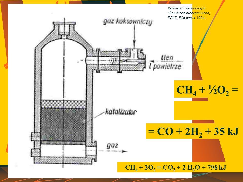 = CO + 2H 2 + 35 kJ CH 4 + ½ O 2 = CH 4 + 2O 2 = CO 2 + 2 H 2 O + 798 kJ Kępiński J. Technologia chemiczna nieorganiczna, WNT, Warszawa 1984.