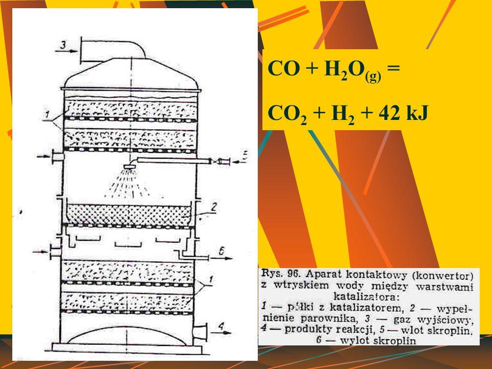 CO + H 2 O (g) = CO 2 + H 2 + 42 kJ