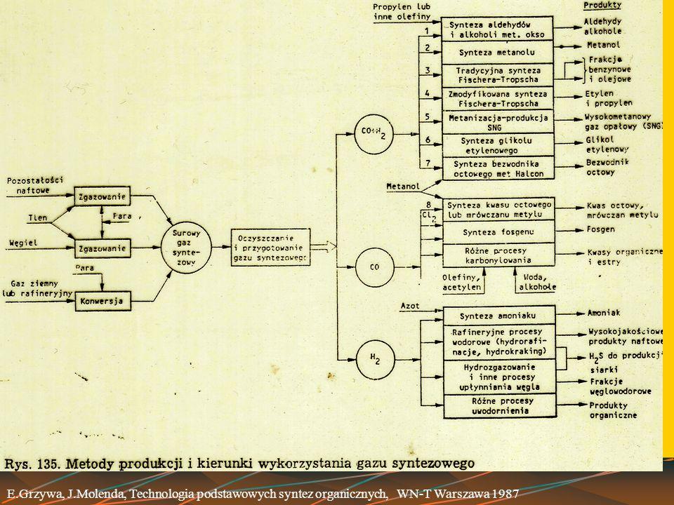 E.Grzywa, J.Molenda, Technologia podstawowych syntez organicznych,WN-T Warszawa 1987