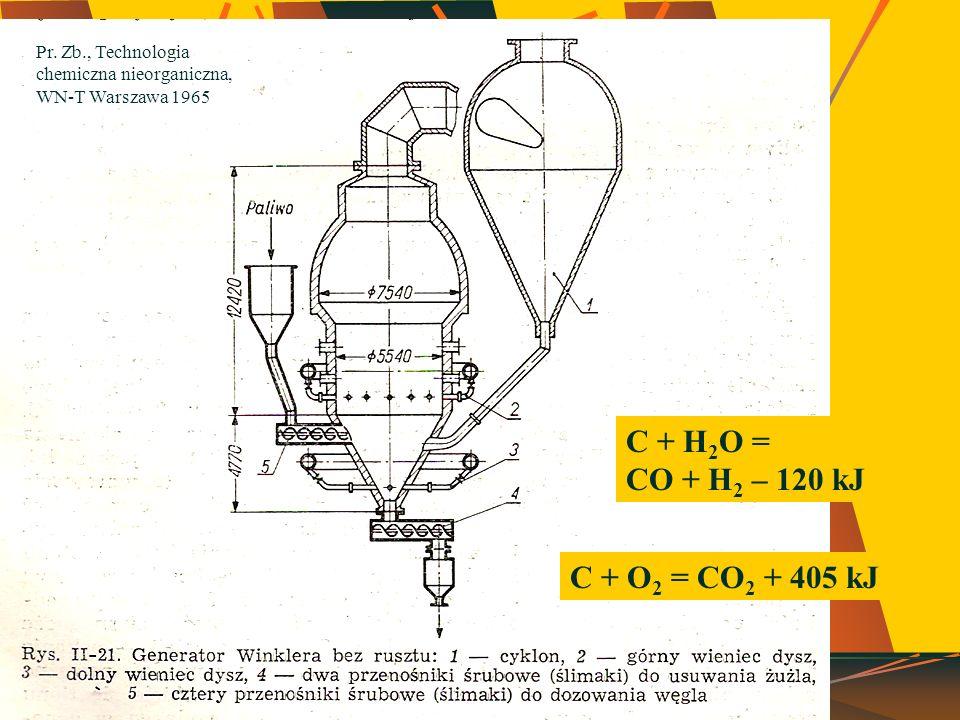 C + H 2 O = CO + H 2 – 120 kJ C + O 2 = CO 2 + 405 kJ Pr. Zb., Technologia chemiczna nieorganiczna, WN-T Warszawa 1965